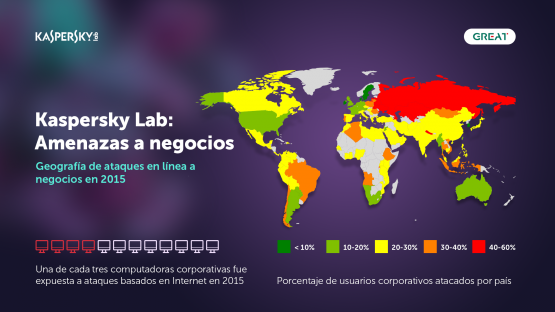 Kaspersky Lab on business threats 2_es