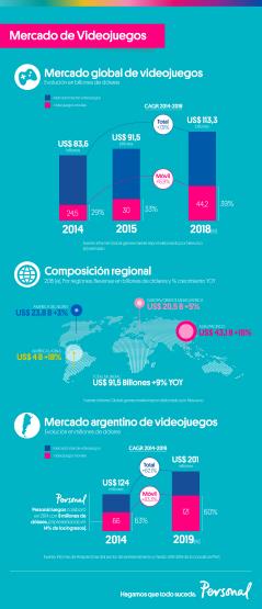 Infografia Mercado de Videojuegos 2015-01 (1)