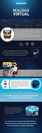 Infografía - Perspectivas de Samsung de la realidad virtual_