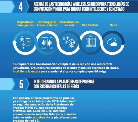 5_curiosidades_sobre_5G_PDF