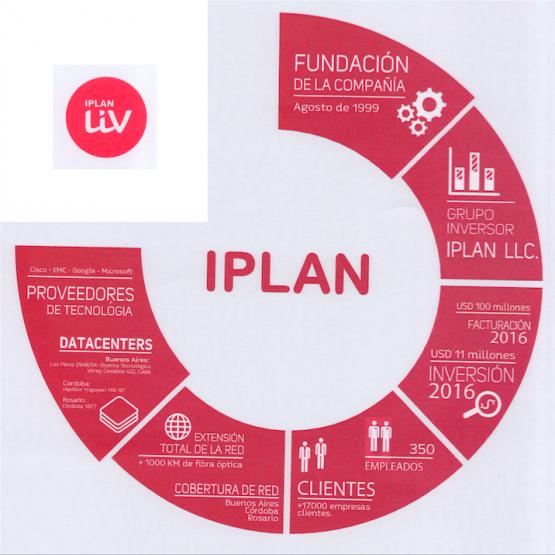 Liv-IPlan