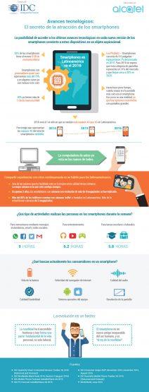 LA17000 Latin America_Infographics_El camino hacia la movilidad_2016_Alc.._
