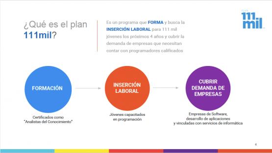 ¿Qué es el Plan 111.000?