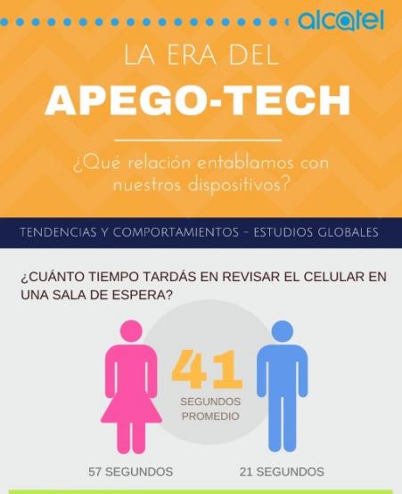 Infografía A