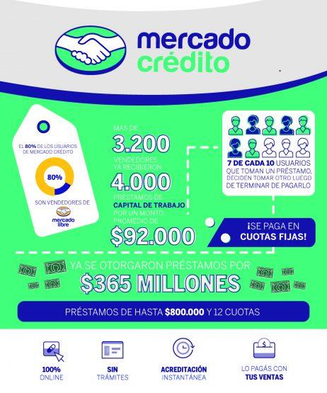 17-05-17 Infografía Mercado Crédito