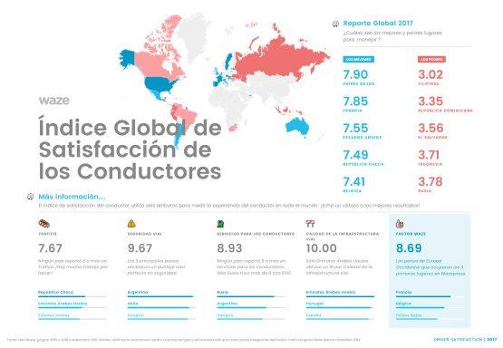 Waze_DSI_Global-ES