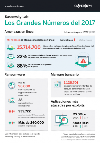 Infographics_Big_numbers_2017_SP