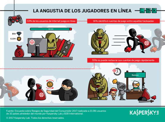 20171212_Infographic_Online_Gamers_ESP