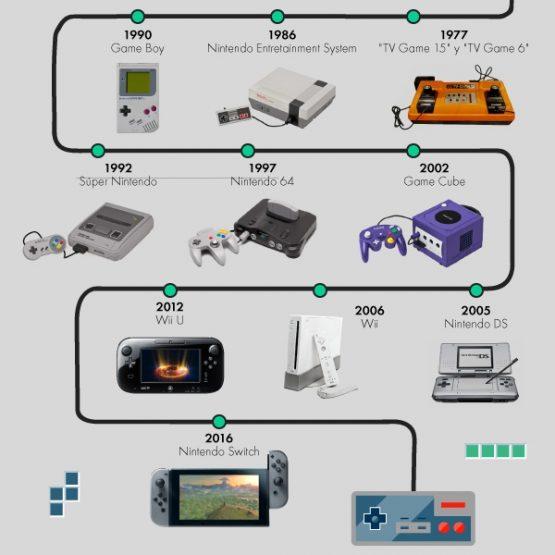 Nintendo 1977
