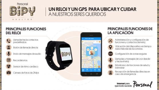 Infografía Personal Bipy Adultos VF-Baja
