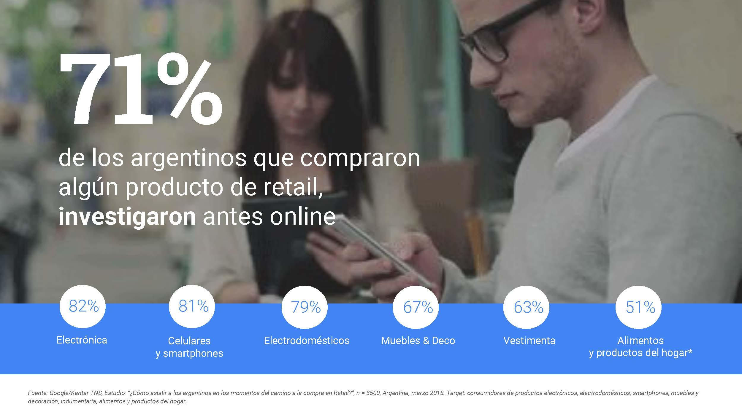 Estudio Google  - Comportamiento online de los argentinos en Retail_Página_04