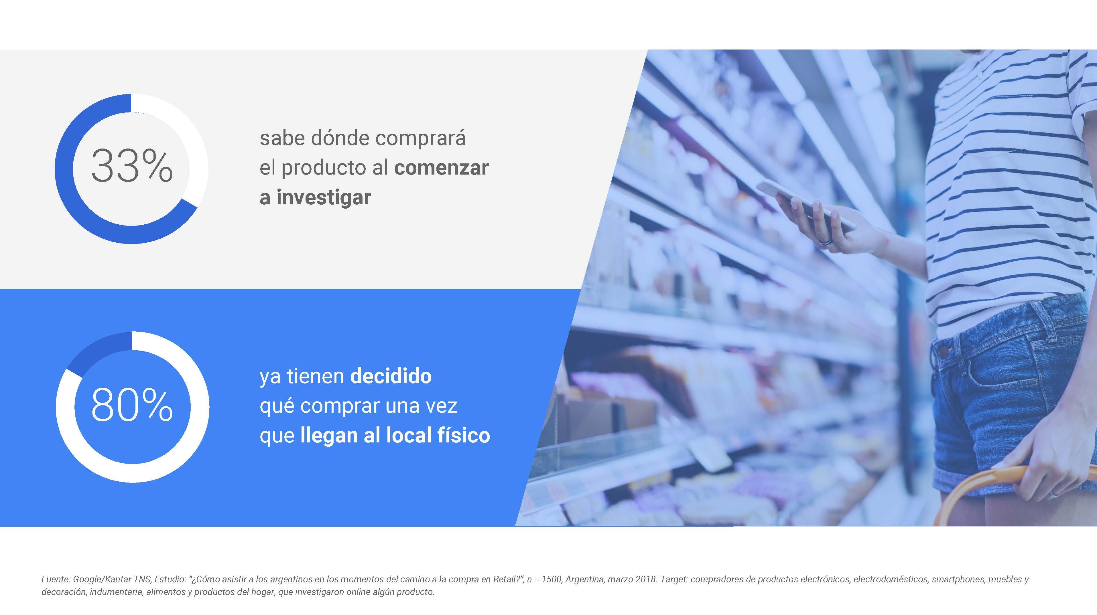 Estudio Google  - Comportamiento online de los argentinos en Retail_Página_08