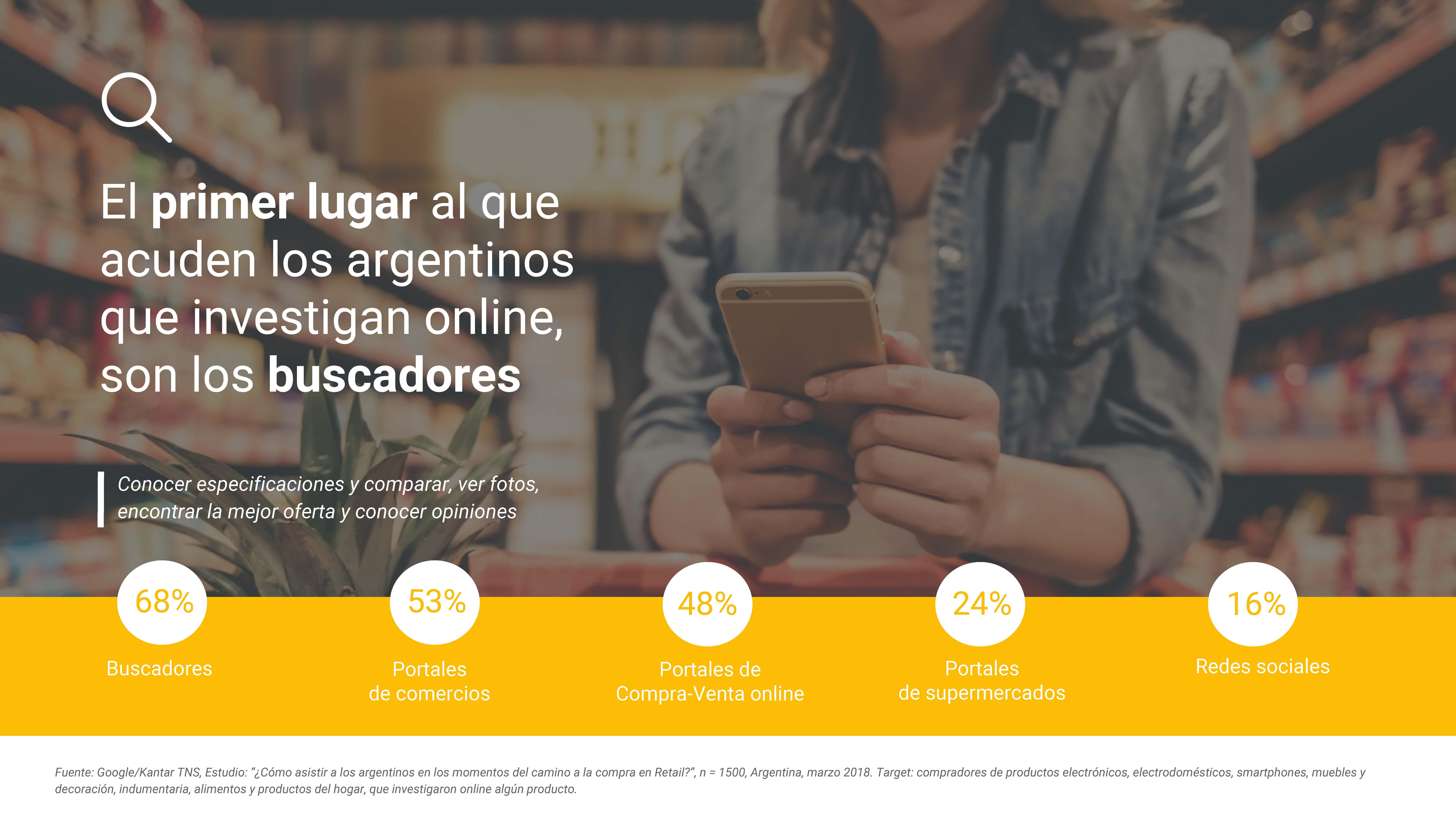 Estudio Google  - Comportamiento online de los argentinos en Retail_Página_11