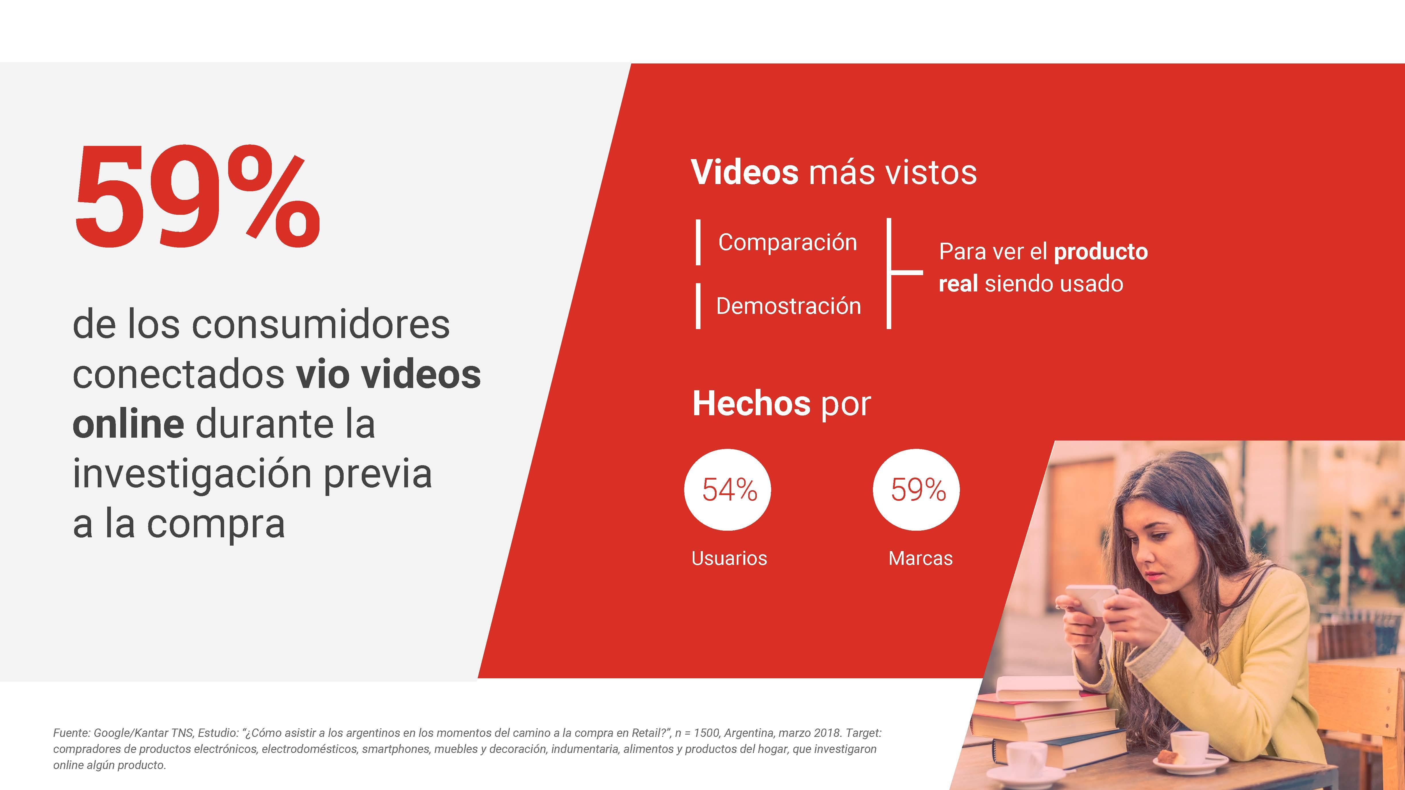 Estudio Google  - Comportamiento online de los argentinos en Retail_Página_12
