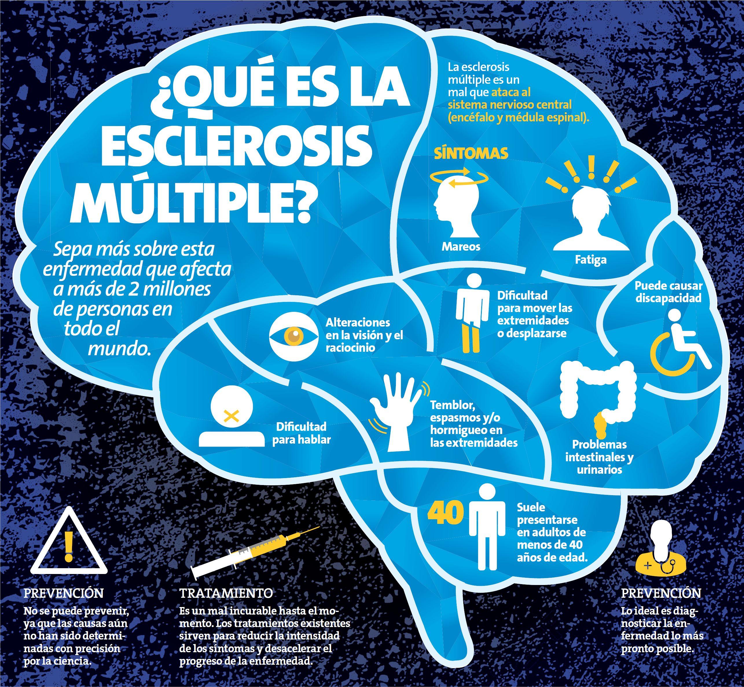 Resultado de imagen para esclerosis multiple