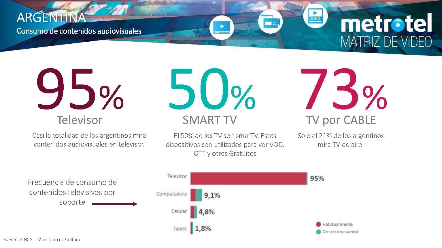 Matriz de Video_Metrotel_Página_24